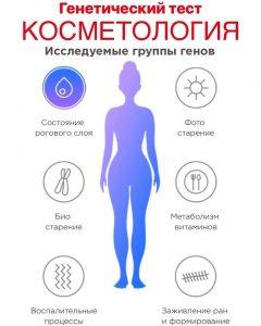 Генетический тест косметология